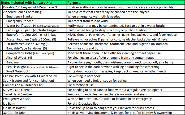 List of Items Emergency Lanyard - Preparedness Kits